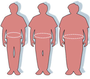 Weight loss and BMI